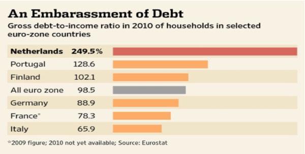 embarassement of debt1